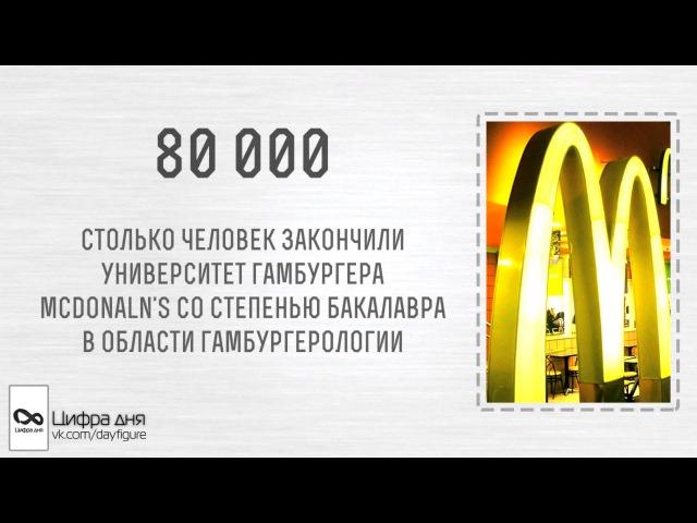 Алкоголь ночью (Киров), бесплатная доставка - Alcohub biz