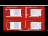 Как подключить и установить радиаторы, батареи отопления к системе отопления правильно, как выбрать способ подключения