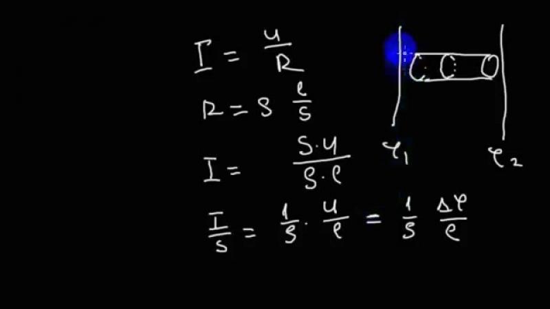 07.Электродинамика _ закон Ома в интегральной форме