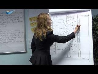 Почему опытные руководители не боятся делегировать задачи подчинённым - Инга Орлова