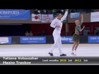 Preview Чемпионат России по фигурному катанию на коньках 2015 г Екатеринбург