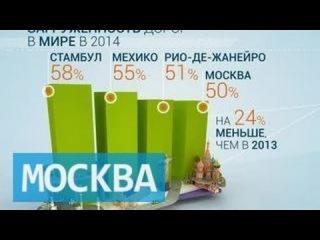 Москва в цифрах. Загруженность дорог