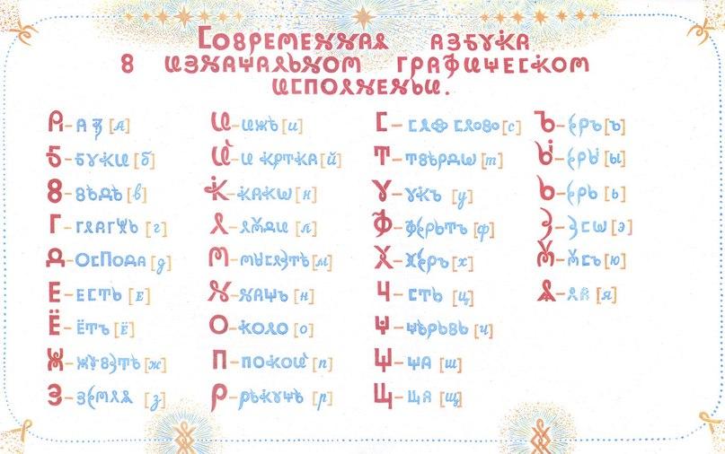Антонъ Душевскiй |