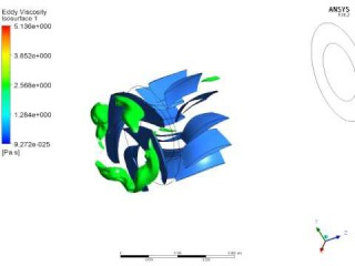 Axial Pump (Осевой насос) ANSYS CFX