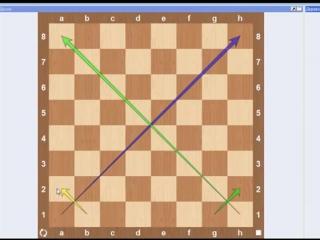 Как научиться играть в шахматы - Видео урок №1
