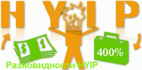 Постер к новости Разновидности классических HYIP инвестиций