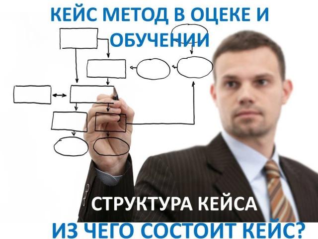 Мила Таловерова: Кейс метод. Урок 3. Структура кейса. Из чего должен состоять кейс?