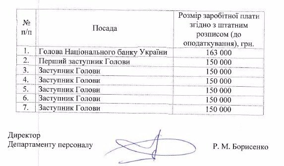 """Следователи ГПУ задержали еще четверых экс-""""беркутовцев"""", подозреваемых в убийствах на Майдане. Все - сотрудники Нацполиции, - Сарган - Цензор.НЕТ 6007"""