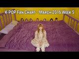 Top 40 K-Pop Songs Fan Chart - March 2016 Week 5