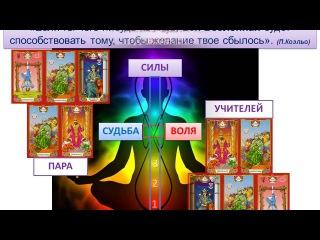 Коды Судьбы_Платоновы тела и линии в Графике Коды Судьбы_ч.3