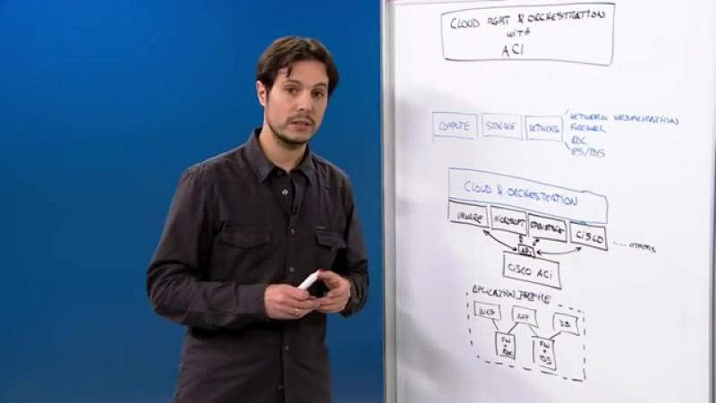 Відкрита інтеграція для гібридних хмарних систем Чому Cisco SDN