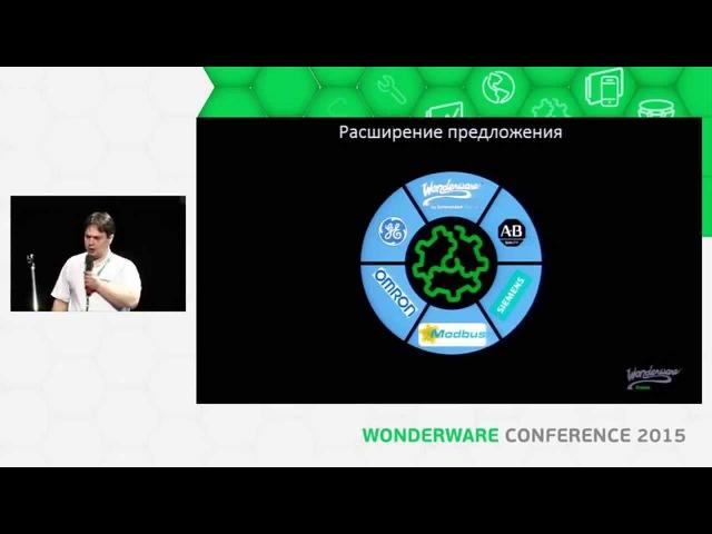 03. Wonderware Operations Integration – новое поколение серверов ввода/вывода