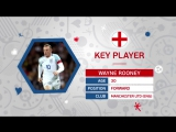 England at UEFA EURO 2016 in 30 seconds