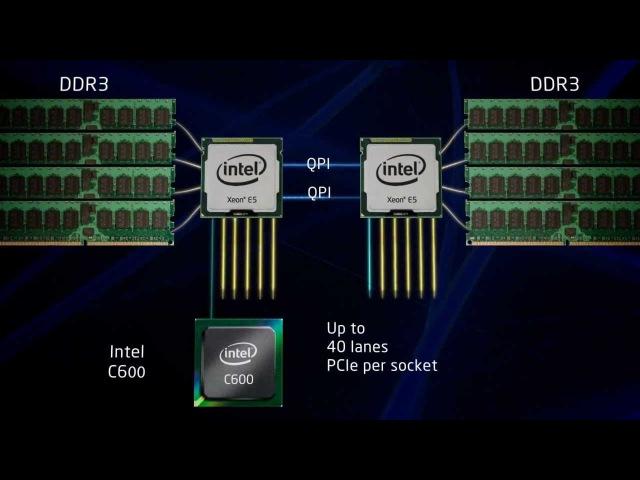 Intel Architect Ken Creta Talks Xeon E5 with Tom's Hardware