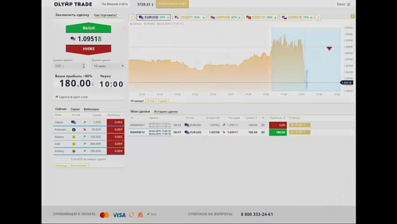 Бинарные Опционы В России Налоги