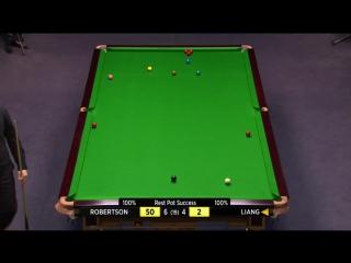 Снукер: Чемпионат Великобритании, Финал. Нил Робертсон vs Лян Венбо, сессия 2