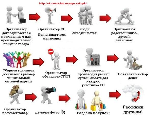 Инструкция по Ремонту Скважин