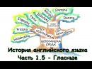 История английского языка - Часть 1.5 (History of English)