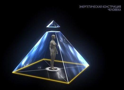 О пирамидальном строении человека, очень хорошо рассказано в книге «Аллатра».