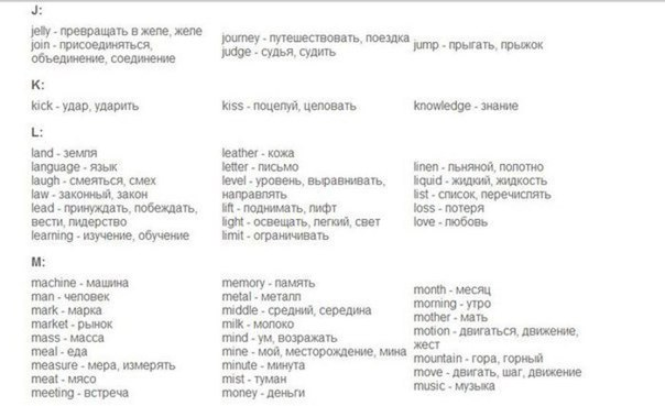 850 слов на английском языке, выучив которые вы будете свободно говори