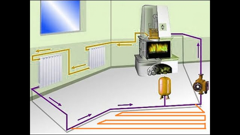 Печь дровяная в системе отопления / Уют и тепло загородного дома » Freewka.com - Смотреть онлайн в хорощем качестве