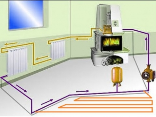 Печь дровяная в системе отопления / Уют и тепло загородного дома
