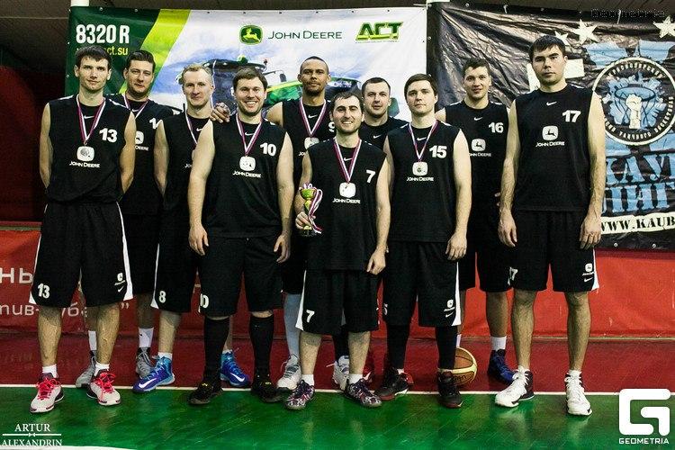 АСТ Краснодар баскетбол