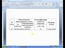 Бухгалтерский учет Счет 83 Добавочный капитал главные характеристики которые надо выучить