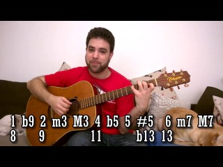 Finally Understanding sus2, sus4, 9, add9, 6 & 13 Chords - Guitar Lesson Tutorial