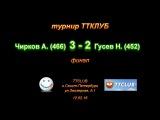 финал Чирков А.(466) - Гусев Н.(452) 3-2 турнир ТТКЛУБ 14.02.16