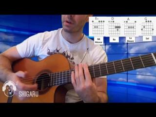 Como tocar 'Changing de Sigma (Ft Paloma Faith) - Tutorial de Guitarra - Principiante