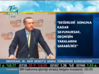 Basbakan Erdogan Ersoyu Anma Toreninde MUHTESEM Konusmasi