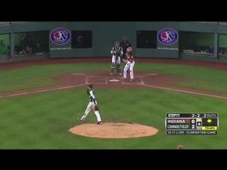 Little league world series 2012 - sum up