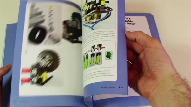 Содержание Книги The Unofficial LEGO Technic Builder's Guide Sairel