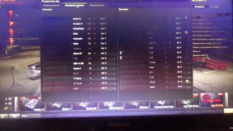 Games Coelian`a (28) - WoT юнит StuG.III G (Германия) - 06.02.2015, лидер урона