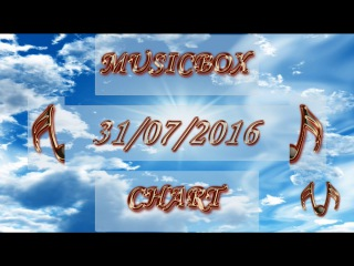 MUSICBOX CHART (31/07/2016) [TOP 40 Voted Songs]