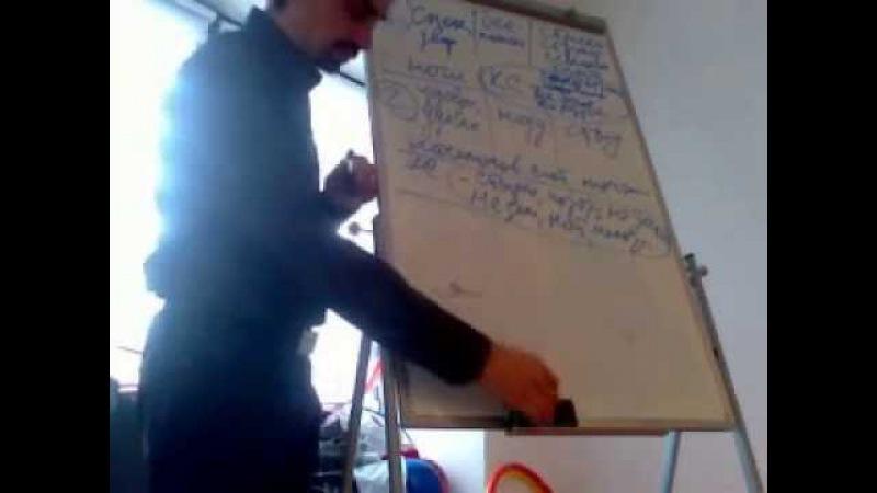 15-10-16 Метод снятия стресса или Ключевые Слова. Таблица взаимосвязей - YouTube