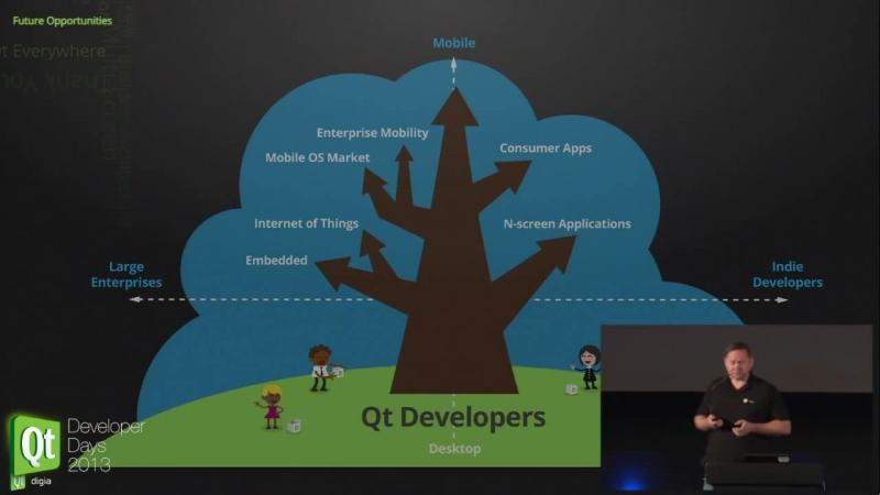 Breaking Down Technology Application Silos - Tommi Laitinen