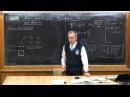 Урок 277. Масс-спектрограф. Циклотрон. Магнитный щит Земли