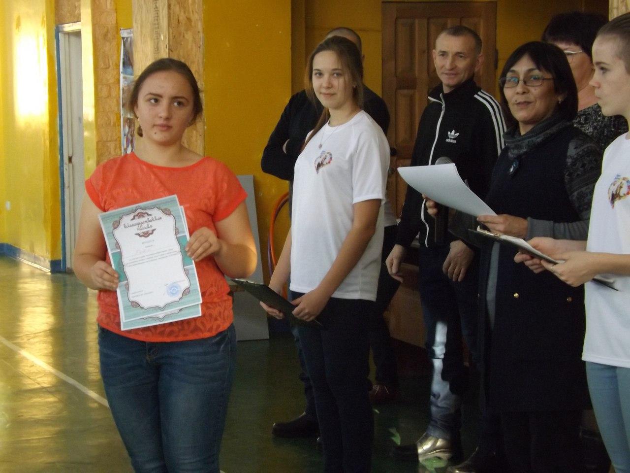 встреча молодежных организаций