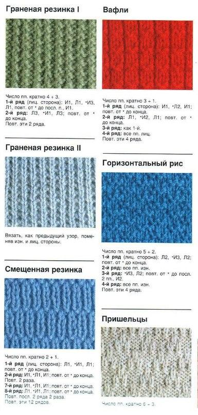 Виды резинок для вязания на спицах с описанием