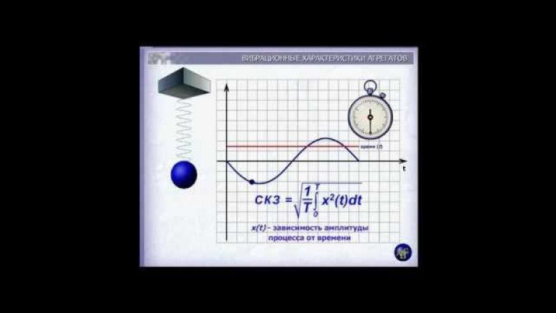 Parametr_vibration.avi