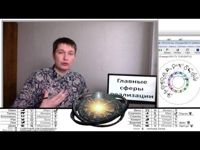 2016 РЫБЫ платный гороскоп в открытом доступе