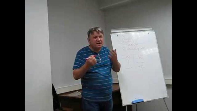 Как не платить кредиты и ЖКХ (Рыжов В.С.) - Москва 18.08.2016 - Часть 3