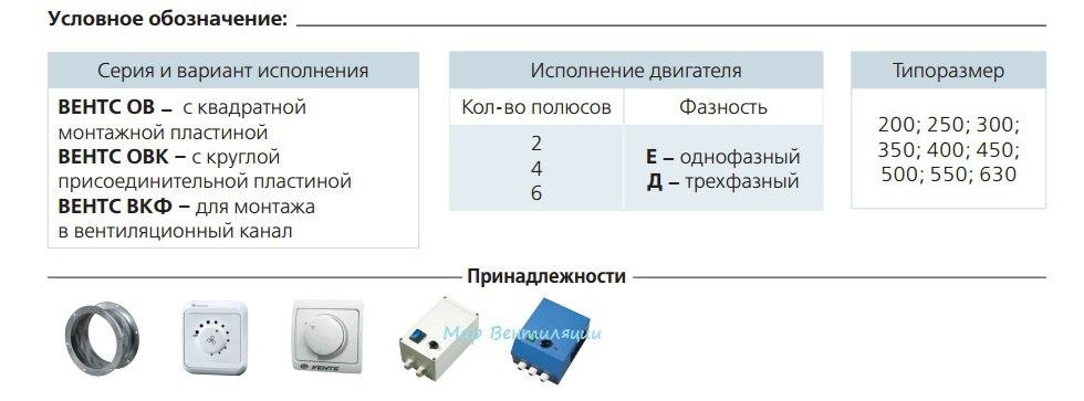 Вентилятор осевой Вентс ОВ ОВК ВКФ промышленный