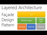 Layered Architecture using the Facade Design Pattern