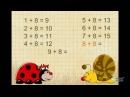 Таблиці додавання та віднімання числа 8 Задачі на знаходження невідомого зменшуваного