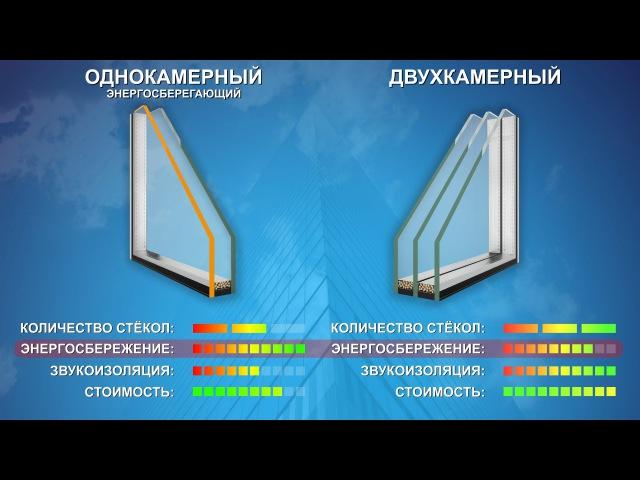 Энергосберегающее стекло - маркетинговый ход в пластиковых окнах ПВХ?