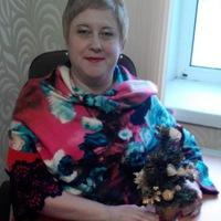 Анкета Антонина Обухова