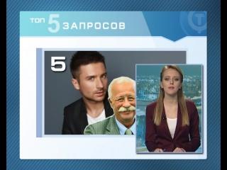 Яндекс назвал самых-самых